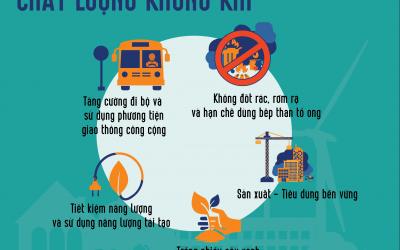 Infographic: Ô nhiễm không khí