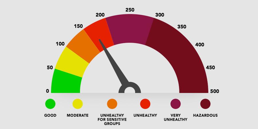Tọa đàm khoa học: Chỉ số chất lượng không khí và các chỉ báo cảnh báo cho công chúng?