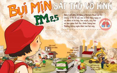 Poster về Ô nhiễm không khí