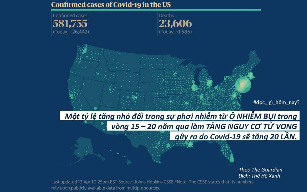Ô nhiễm không khí dẫn đến tỷ lệ tử vong do COVID-19 tăng mạnh