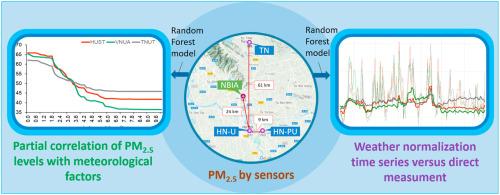 Tổng hợp các nghiên cứu, tin tức nổi bật về ONKK ở Việt Nam trong Quý IV/2020